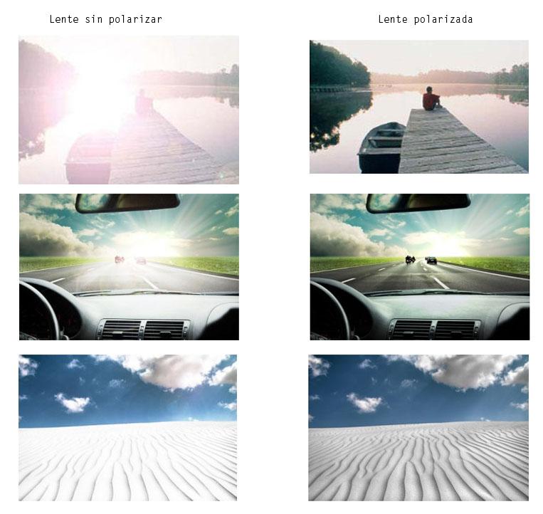 81c0bd82a Polarizadas o sin polarizar?, ¿sabes qué significa gafas polarizadas ...